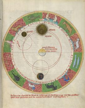 Joannes de Sacro Bosco, De Sphaera Mundi. Folio 18 recto, Geocentric Diagram and Zodiac Symbols Manuscript, Austria 1425.