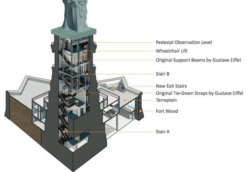 A rendering of the changes inside the Statue of Liberty.