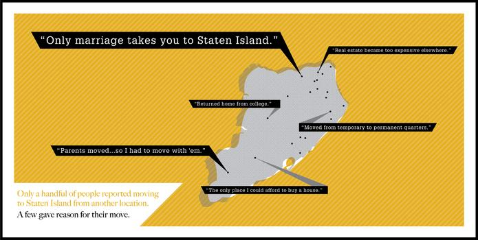 Staten Island: Submission From <b>Andrea Stranger</b>