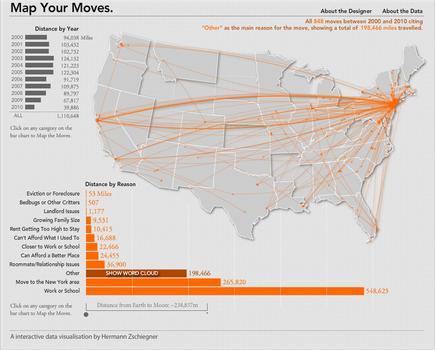 Interactive Visualization: <b>Hermann Zschiegner</b>