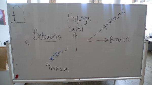 An erasable whiteboard explains where to find the companies currently occupying space at Betaworks. Findings, Swirl, News.me and Branch all share a single room.