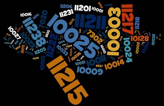 """To"" Word Cloud: Submission from <b>Tim Owens</b>"