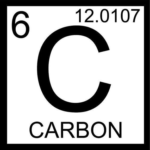 Kết quả hình ảnh cho carbon