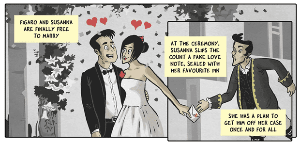The Marriage of Figaro in comic strip fashion. Click above for full strip.