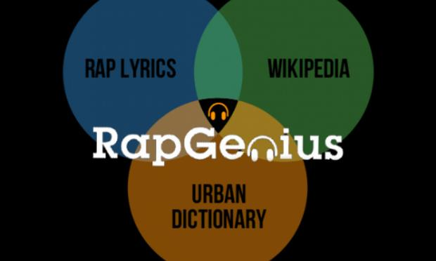 Rap Genius Soundcheck