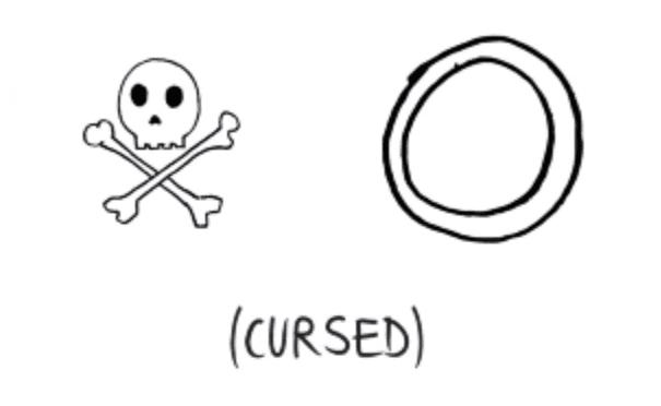 <em>Das Rheingold</em>, cursed ring.