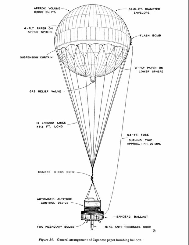 Weather Balloon Drawing ii Balloon Bomb Attacks on