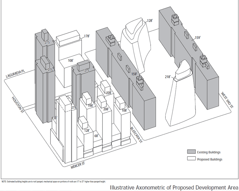 NYU's proposed site plan (3D schematic).