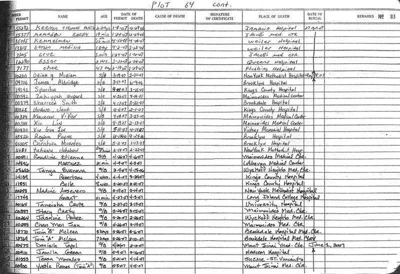 Hart Island listings of burials on three different days from three different boroughs.