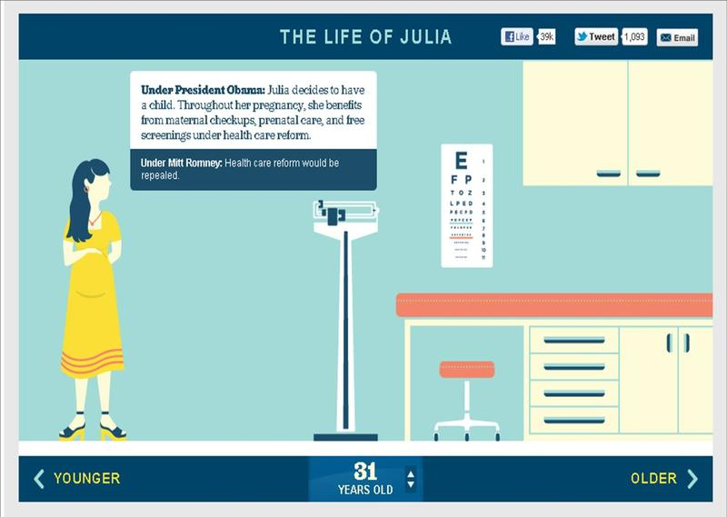"The Obama re-election campaign has introduced the composite character of ""Julia"" to illustrate some of its policy initiatives"