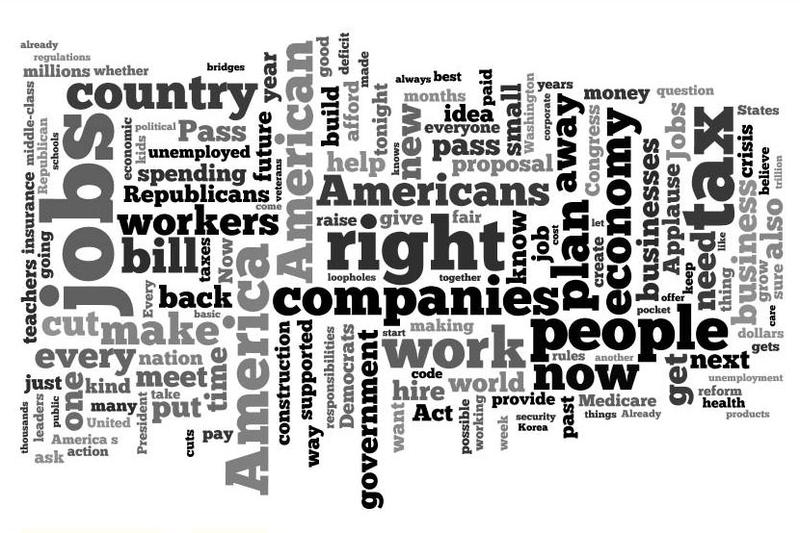 Word cloud of Pres. Obama's speech to Congress on jobs on September 8, 2011