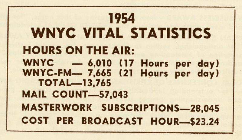 1954 WNYC Program Catalog - Vital Statistics