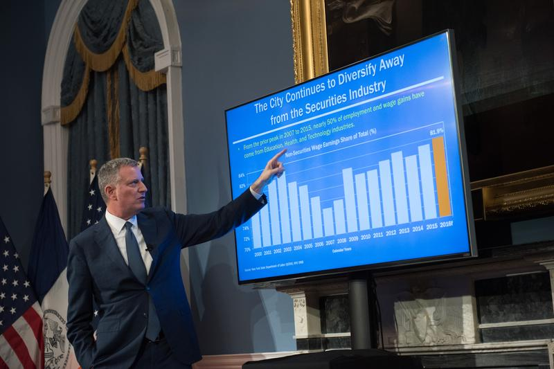 Mayor Bill de Blasio presents his Preliminary Budget for Fiscal Year 2018. January 24, 2017.