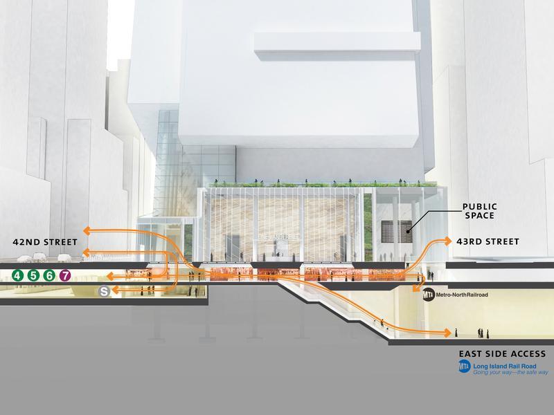 Transit improvements underneath the proposed One Vanderbilt