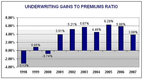underwriting1